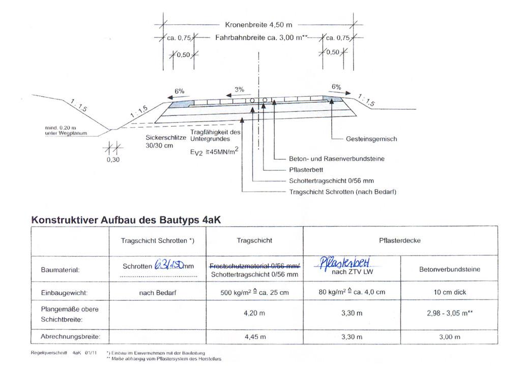 Ausbau Verbindungsweg Bautyp 4aK