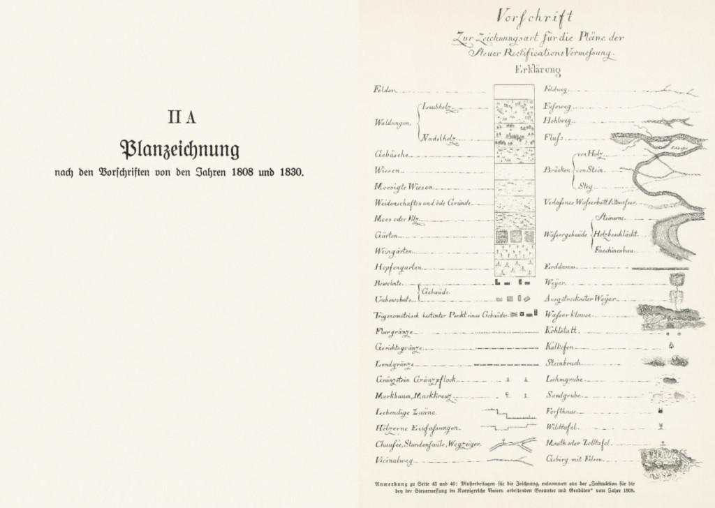 BayernAtlas Geoportal Legende Seiten 1-2 der Uraufnahmen aus dem Zeitraum 1808-1864