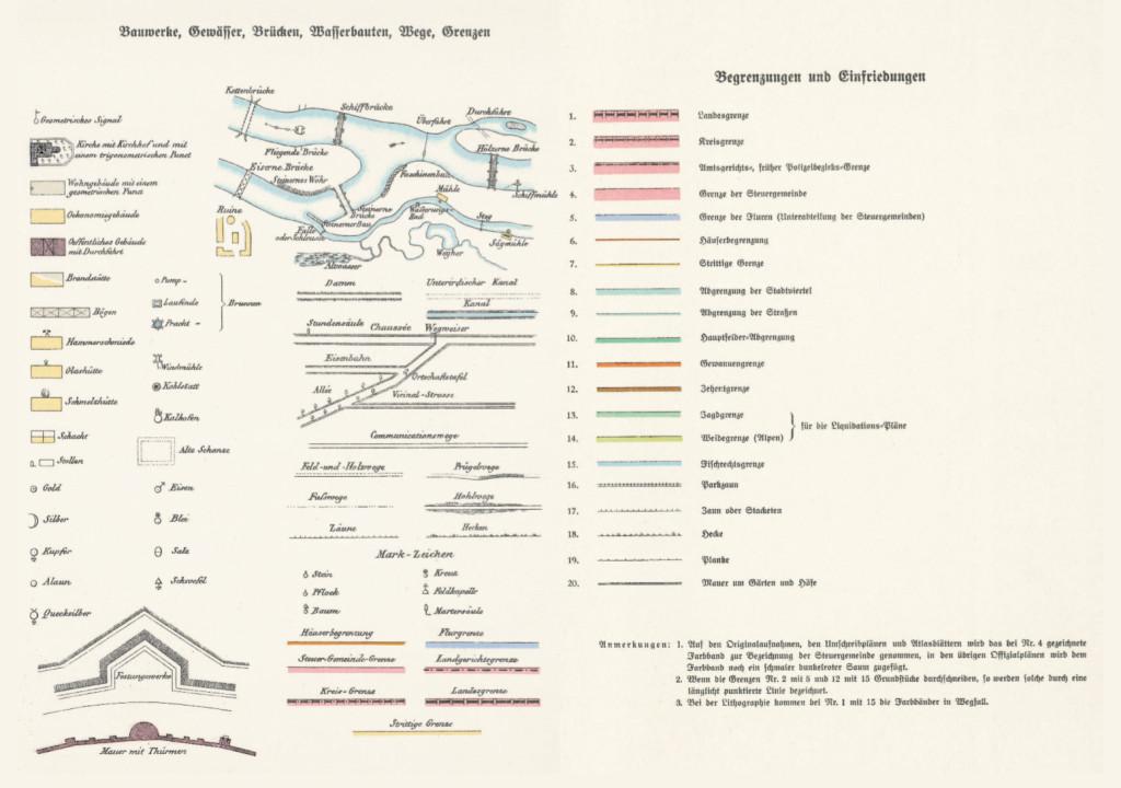 BayernAtlas Geoportal Legende Seiten 3-4 der Uraufnahmen aus dem Zeitraum 1808-1864
